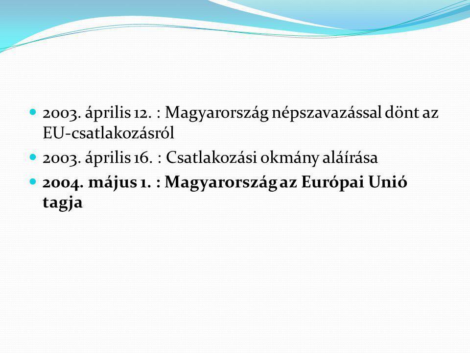 2003. április 12. : Magyarország népszavazással dönt az EU-csatlakozásról 2003. április 16. : Csatlakozási okmány aláírása 2004. május 1. : Magyarorsz