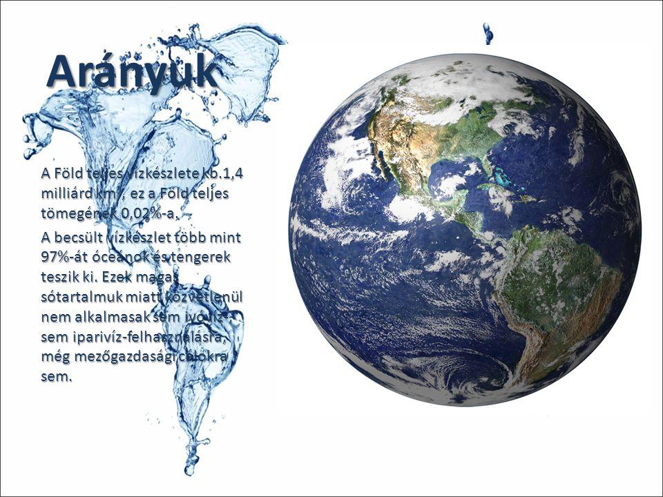 Arányuk A Föld teljes vízkészlete kb.1,4 milliárd km 3, ez a Föld teljes tömegének 0,02%-a. A becsült vízkészlet több mint 97%-át óceánok és tengerek