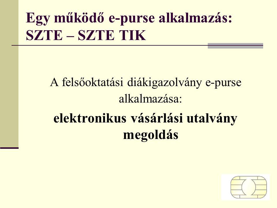 Egy működő e-purse alkalmazás: SZTE – SZTE TIK A felsőoktatási diákigazolvány e-purse alkalmazása: elektronikus vásárlási utalvány megoldás