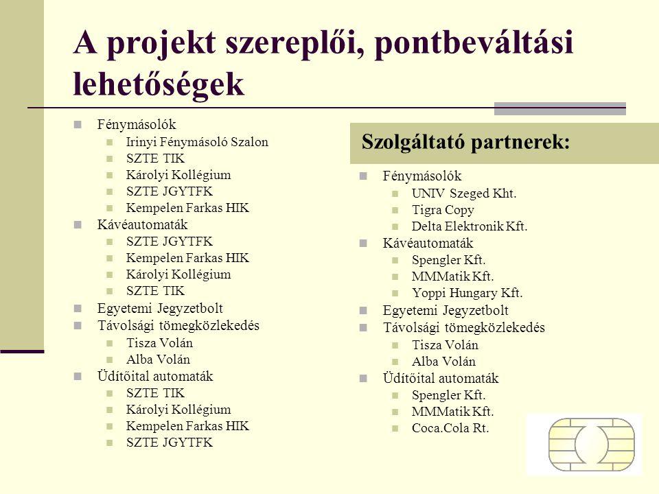 A projekt szereplői, pontbeváltási lehetőségek Fénymásolók Irinyi Fénymásoló Szalon SZTE TIK Károlyi Kollégium SZTE JGYTFK Kempelen Farkas HIK Kávéaut