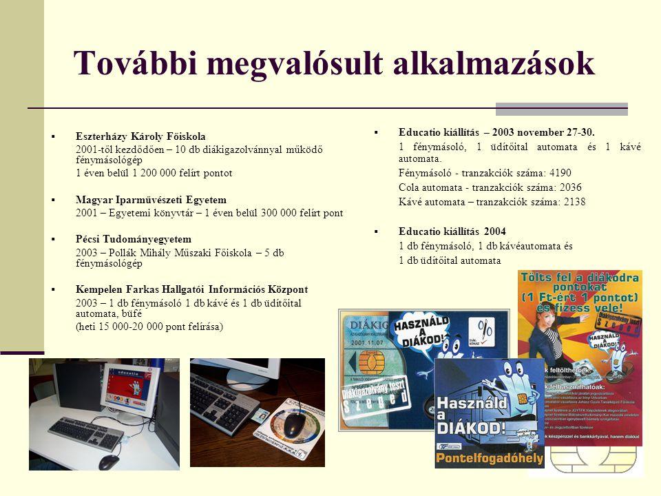 További megvalósult alkalmazások  Eszterházy Károly Főiskola 2001-től kezdődően – 10 db diákigazolvánnyal működő fénymásológép 1 éven belül 1 200 000