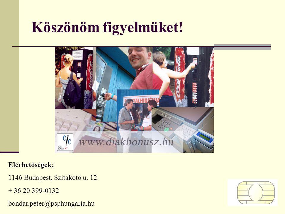 Köszönöm figyelmüket! Elérhetőségek: 1146 Budapest, Szitakötő u. 12. + 36 20 399-0132 bondar.peter@psphungaria.hu