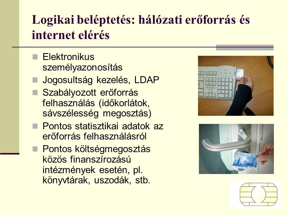 Logikai beléptetés: hálózati erőforrás és internet elérés Elektronikus személyazonosítás Jogosultság kezelés, LDAP Szabályozott erőforrás felhasználás