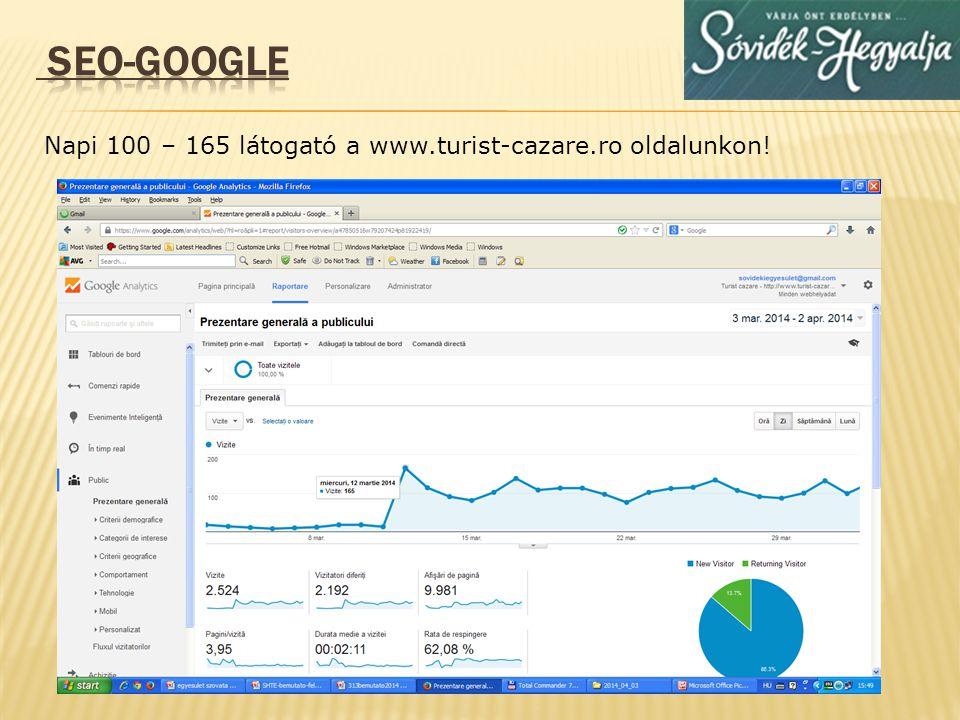 Napi 100 – 165 látogató a www.turist-cazare.ro oldalunkon!