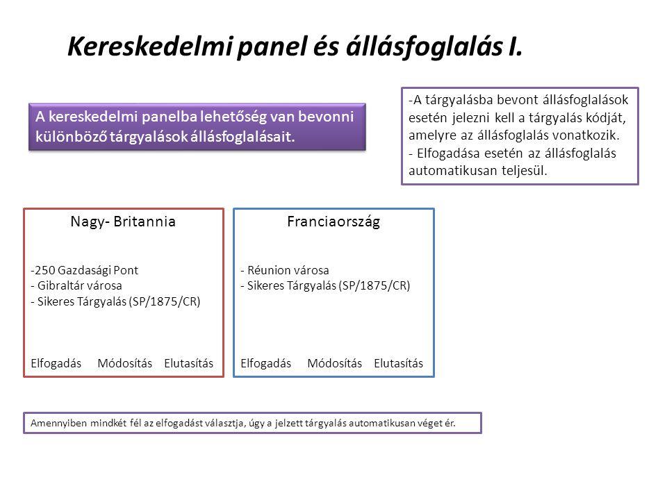 Kereskedelmi panel és állásfoglalás I.