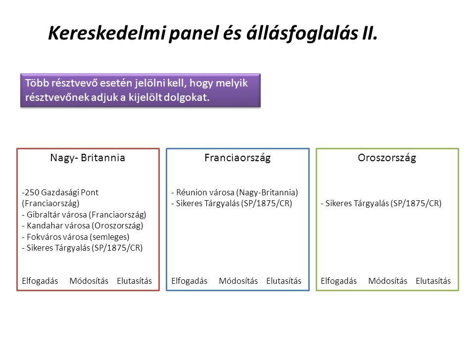 Kereskedelmi panel és állásfoglalás II.