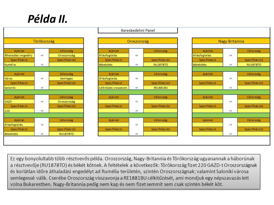 Példa II. Ez egy bonyolultabb több résztvevős példa.
