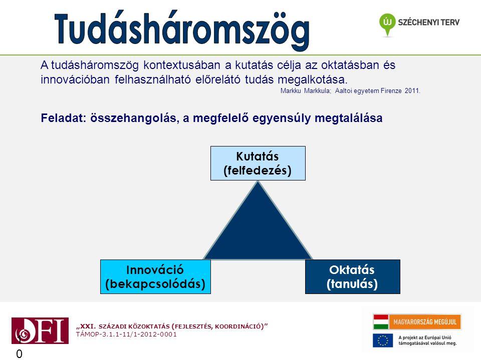 """""""XXI. SZÁZADI KÖZOKTATÁS ( FEJLESZTÉS, KOORDINÁCIÓ )"""" TÁMOP-3.1.1-11/1-2012-0001 A tudásháromszög kontextusában a kutatás célja az oktatásban és innov"""