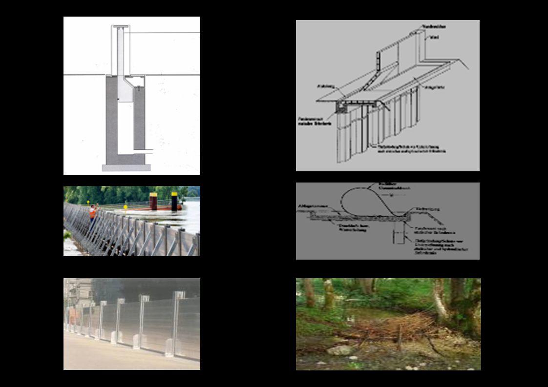 Konzolos kivitelű árvízvédelmi falak Kitámasztóval rendelkező ideiglenes árvízvédelmi falak Hidraulikus kiemelésű falak Felnyíló falak Felfújódó ideig