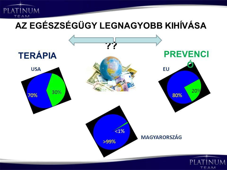 Flavon Kids JAVALLATOK Kismamáknak: magzatvédelem, gyulladáscsökkentés, egészséges magzati fejlődés, betegségmentesség, stressz mentesség, anyatej minősége Csecsemőknek, gyermekeknek: immunrendszeri védelem, látásjavítás, agyfejlődés (tanulás), májvédelem
