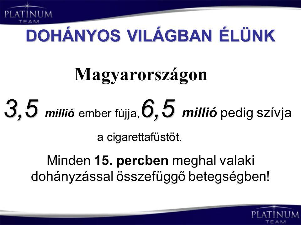 2002 óta 8.000 dokumentált kezelés! EGYÜTT A FÜSTMENTES JÖVŐÉRT!