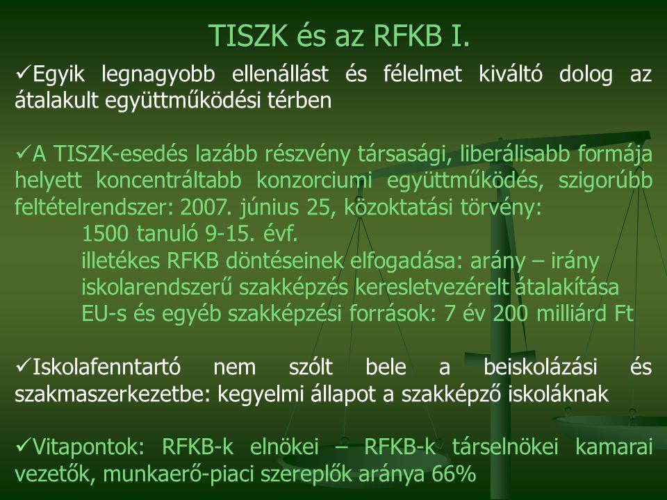 TISZK és az RFKB I.