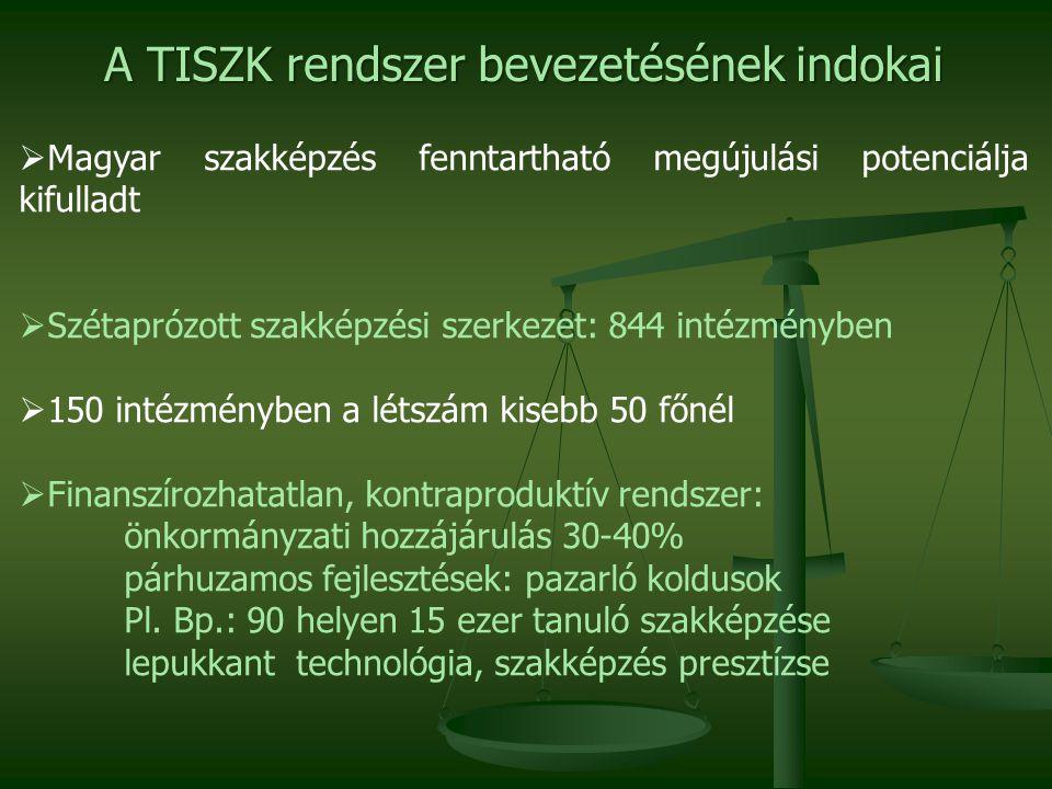 A TISZK rendszer létrehozásának üzenetei  Hatékonyság, minőség, rendszer innovációs potenciál  XXI.