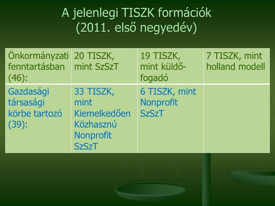 A jelenlegi TISZK formációk (2011.