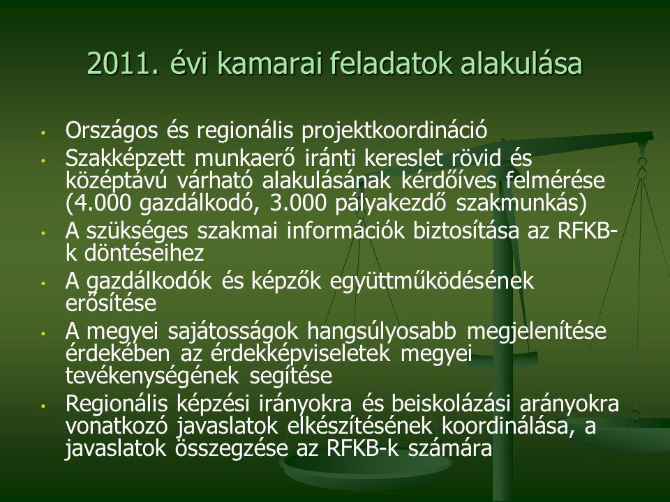 2011. évi kamarai feladatok alakulása Országos és regionális projektkoordináció Szakképzett munkaerő iránti kereslet rövid és középtávú várható alakul