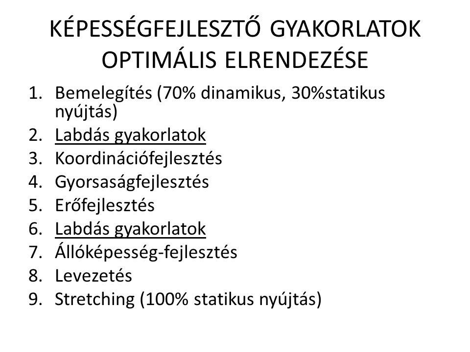 KÉPESSÉGFEJLESZTŐ GYAKORLATOK OPTIMÁLIS ELRENDEZÉSE 1.Bemelegítés (70% dinamikus, 30%statikus nyújtás) 2.Labdás gyakorlatok 3.Koordinációfejlesztés 4.