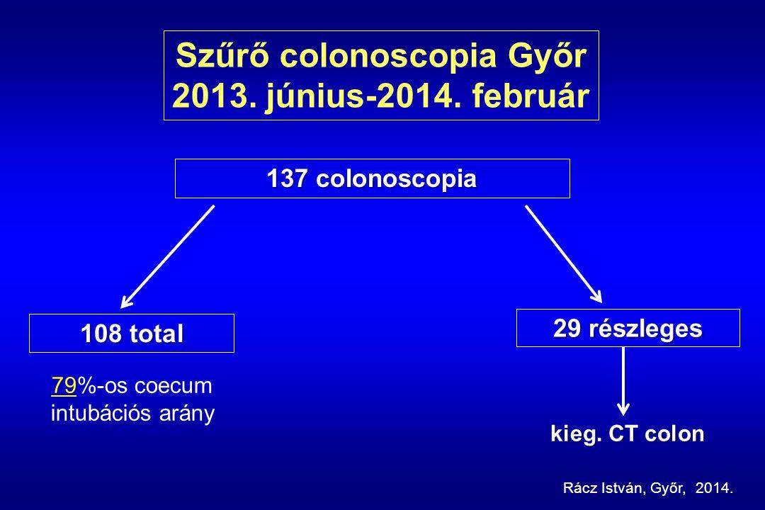 Szűrő colonoscopia Győr 2013.június-2014. február 137 colonoscopia 108 total 29 részleges kieg.