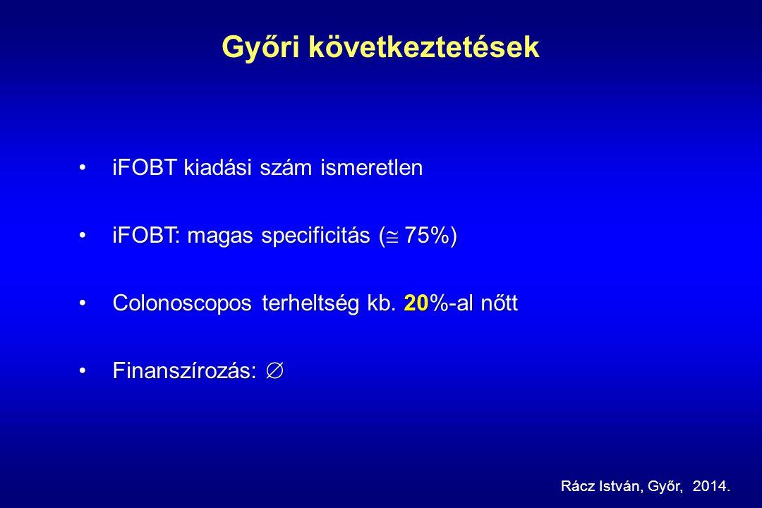 Győri következtetések iFOBT kiadási szám ismeretlen iFOBT: magas specificitás (  75%)iFOBT: magas specificitás (  75%) Colonoscopos terheltség kb.