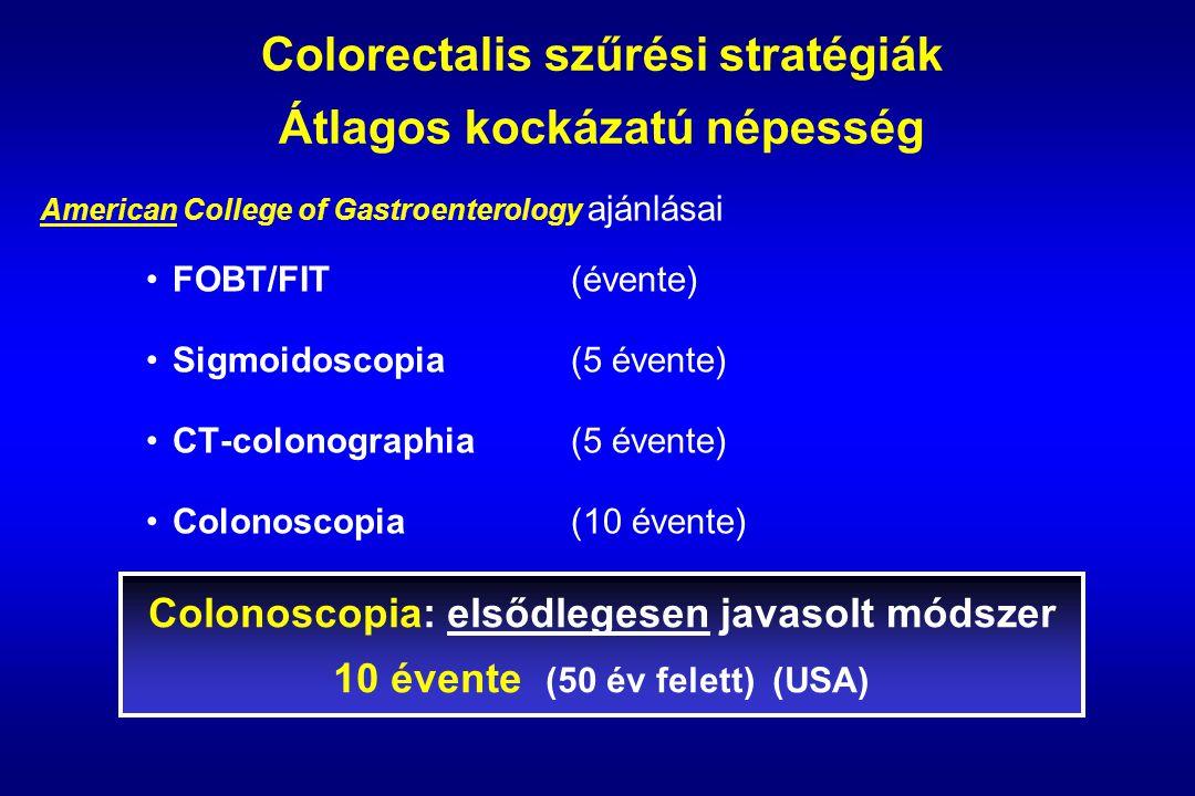 Colorectalis szűrési stratégiák Átlagos kockázatú népesség American College of Gastroenterology ajánlásai FOBT/FIT (évente) Sigmoidoscopia(5 évente) CT-colonographia (5 évente) Colonoscopia (10 évente) Colonoscopia: elsődlegesen javasolt módszer 10 évente (50 év felett) (USA)