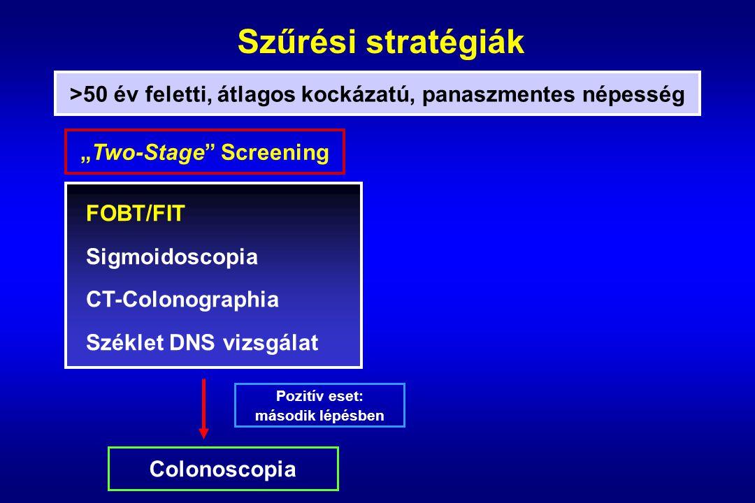 """Szűrési stratégiák Colonoscopia FOBT/FIT Sigmoidoscopia CT-Colonographia Széklet DNS vizsgálat """"Two-Stage Screening >50 év feletti, átlagos kockázatú, panaszmentes népesség Pozitív eset: második lépésben"""
