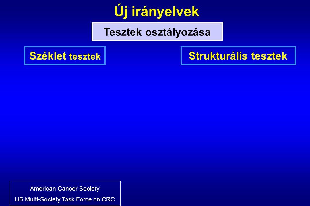 Tesztek osztályozása Strukturális tesztekSzéklet tesztek American Cancer Society US Multi-Society Task Force on CRC Új irányelvek FOBT / FIT Széklet DNS teszt Elsődleges cél: CRC korai felfedezése