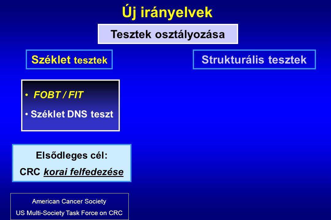 Tesztek osztályozása Strukturális tesztekSzéklet tesztek American Cancer Society US Multi-Society Task Force on CRC Új irányelvek FOBT / FIT Széklet DNS teszt Colonoscopia Flexib.