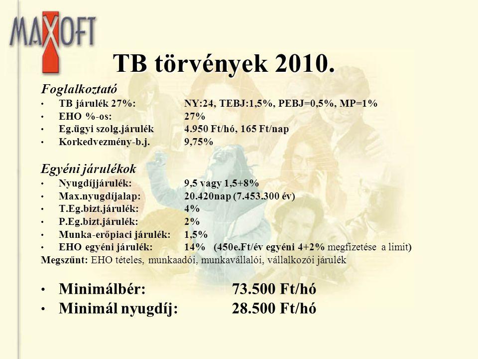 TB törvények 2010. Foglalkoztató TB járulék 27%:NY:24, TEBJ:1,5%, PEBJ=0,5%, MP=1% EHO %-os: 27% Eg.ügyi szolg.járulék4.950 Ft/hó, 165 Ft/nap Korkedve
