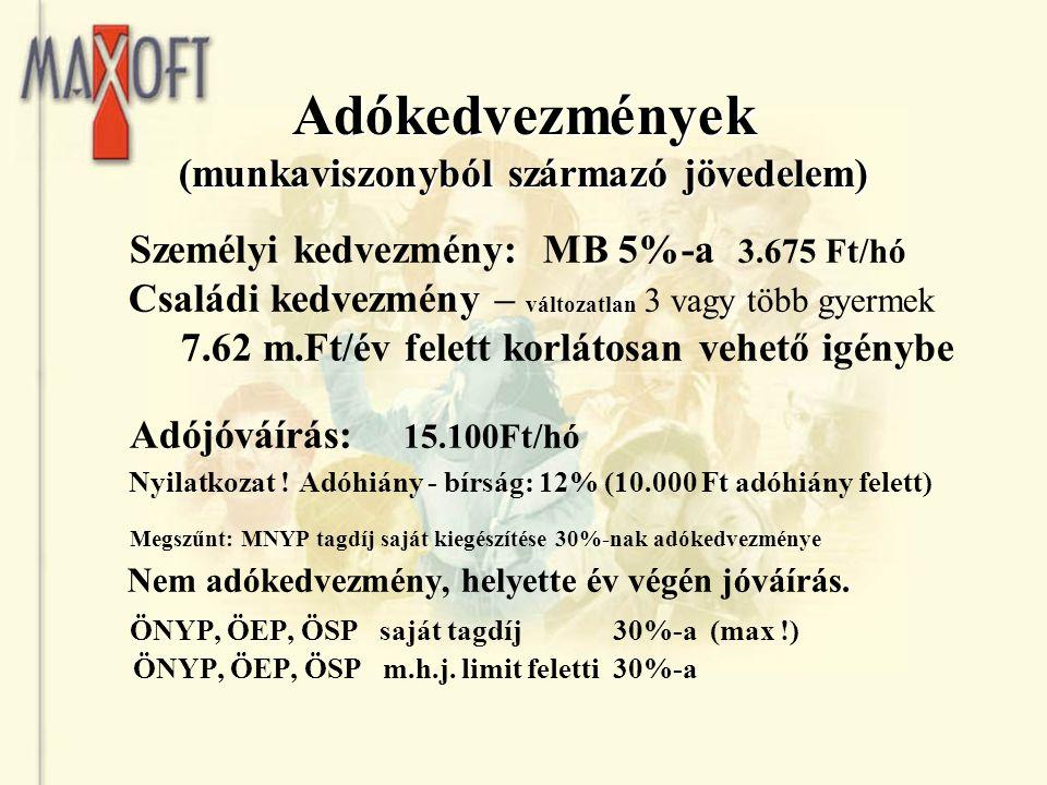 Adókedvezmények (munkaviszonyból származó jövedelem) Személyi kedvezmény: MB 5%-a 3.675 Ft/hó Családi kedvezmény – változatlan 3 vagy több gyermek 7.6