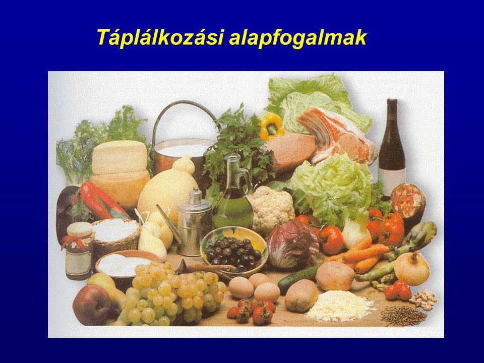 Táplálkozás: Táplálékok: Magában foglalja a táplálék elfogyasztását, az ezzel kapcsolatos pszichés jelenségeket, a tápanyagok emésztését, felszívódását, transzportját, sejt szintű hasznosulását, a felesleges anyagcsere végtermékek eltávolítását.