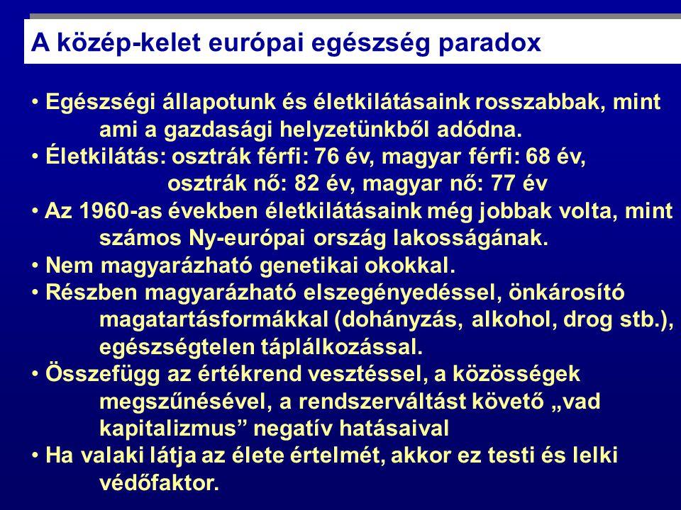 A közép-kelet európai egészség paradox Egészségi állapotunk és életkilátásaink rosszabbak, mint ami a gazdasági helyzetünkből adódna.