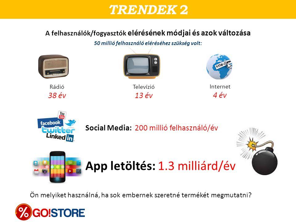 50 millió felhasználó eléréséhez szükség volt: A felhasználók/fogyasztók elérésének módjai és azok változása Ön melyiket használná, ha sok embernek sz
