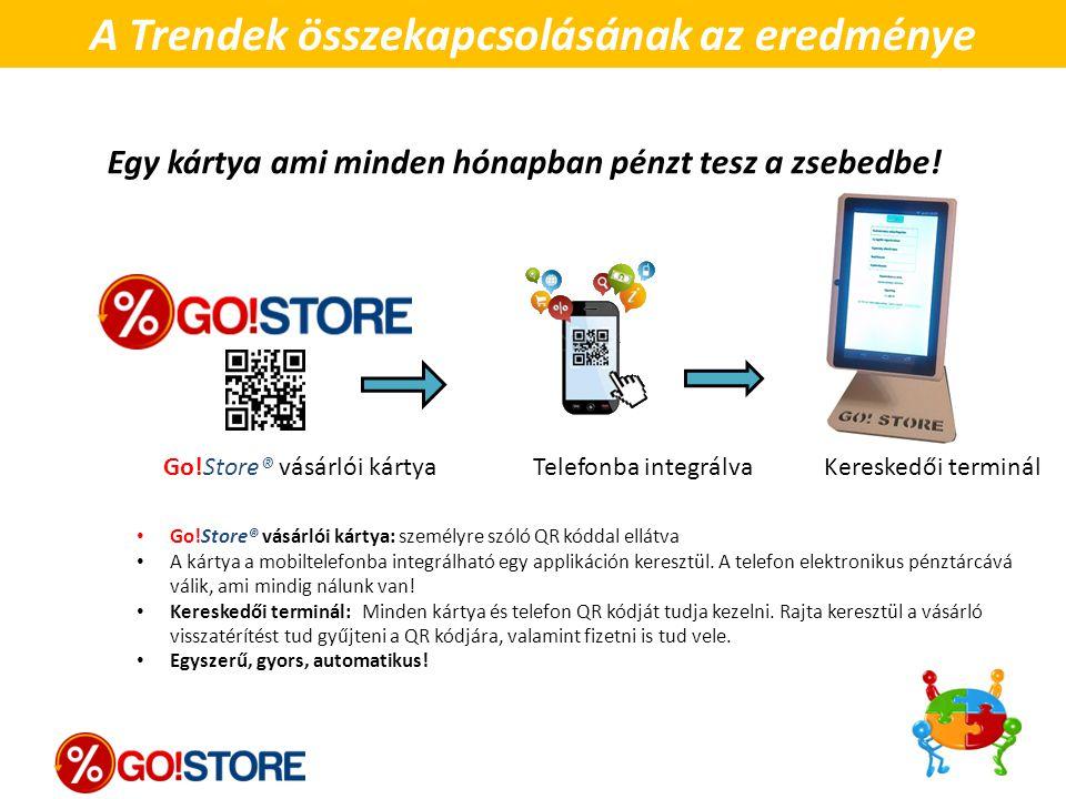 Go!Store® vásárlói kártya: személyre szóló QR kóddal ellátva A kártya a mobiltelefonba integrálható egy applikáción keresztül. A telefon elektronikus