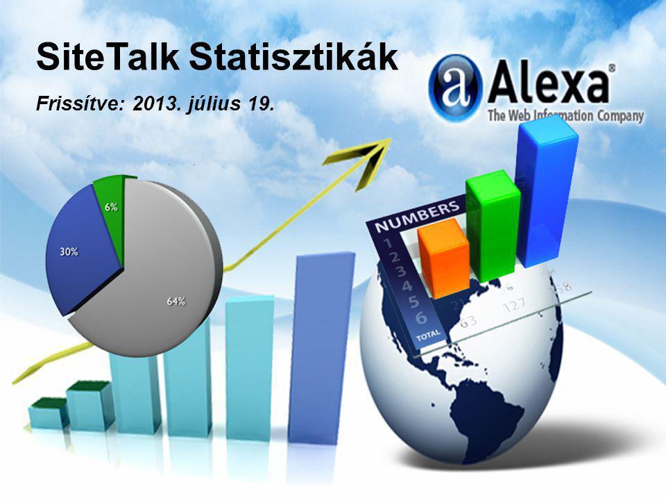 SiteTalk Statisztikák Frissítve: 2013. július 19.
