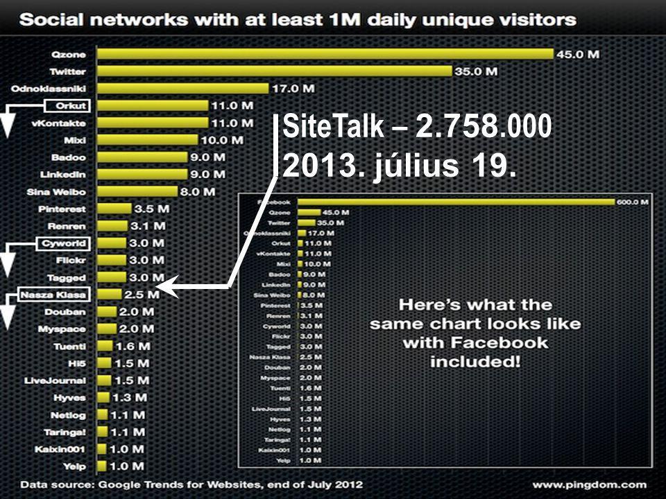 SiteTalk – 2.758.000 2013. július 19.