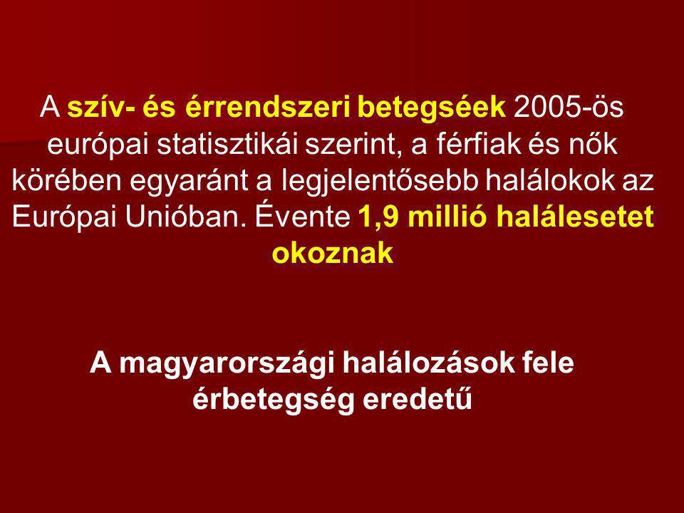 A lakosság egészségügyi jellemzői Magyarország a legfontosabb egészségügyi mutatókat tekintve az európai országok sorában az utolsók közé került.