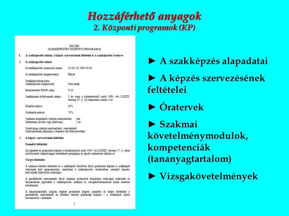 2013. szeptember 26. Hozzáférhető anyagok 2. Központi programok (KP) ► A szakképzés alapadatai ► A képzés szervezésének feltételei ► Óratervek ► Szakm