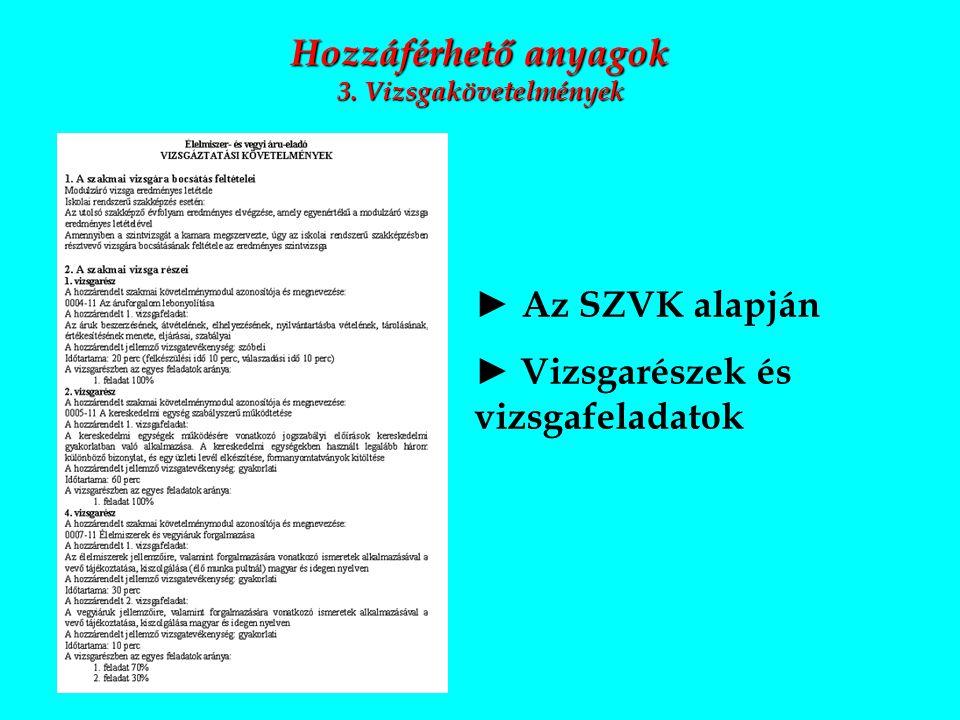 2013. szeptember 26. Hozzáférhető anyagok 3. Vizsgakövetelmények ► Az SZVK alapján ► Vizsgarészek és vizsgafeladatok