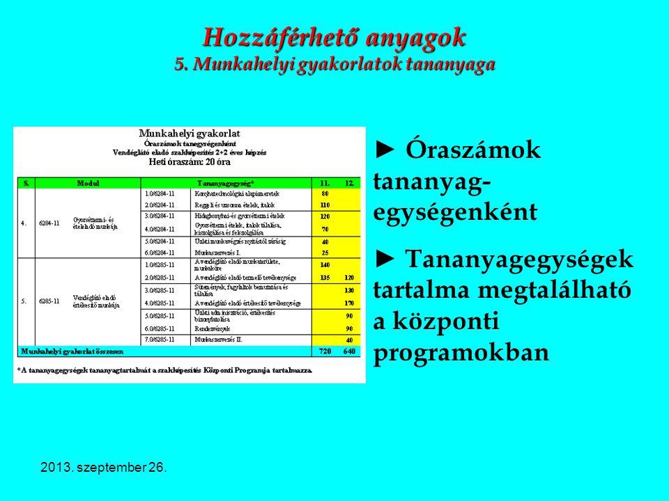 2013. szeptember 26. Hozzáférhető anyagok 5. Munkahelyi gyakorlatok tananyaga ► Óraszámok tananyag- egységenként ► Tananyagegységek tartalma megtalálh