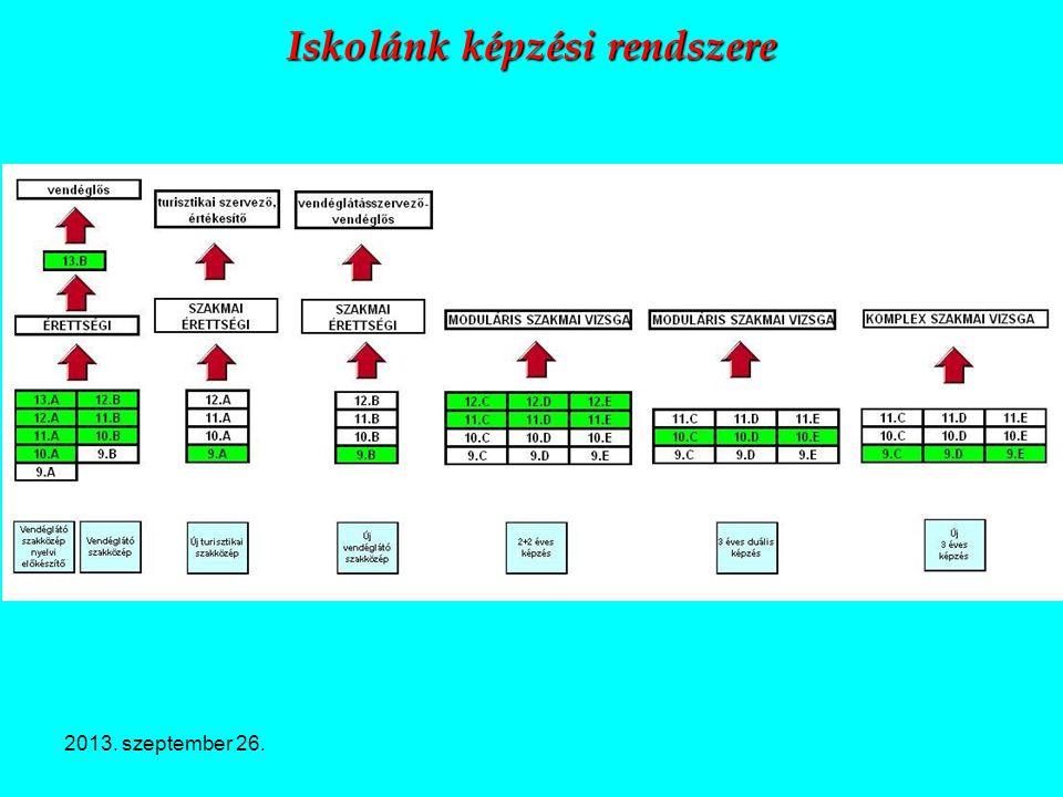 2013.szeptember 26. Hozzáférhető anyagok www.svk.hu - Munkahelyeknek www.svk.hu 1.