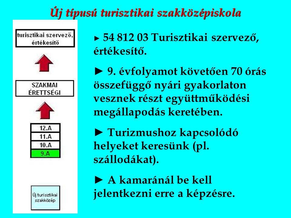 2013.szeptember 26. Kapcsolat a gyakorlati helyek és iskola között 3.