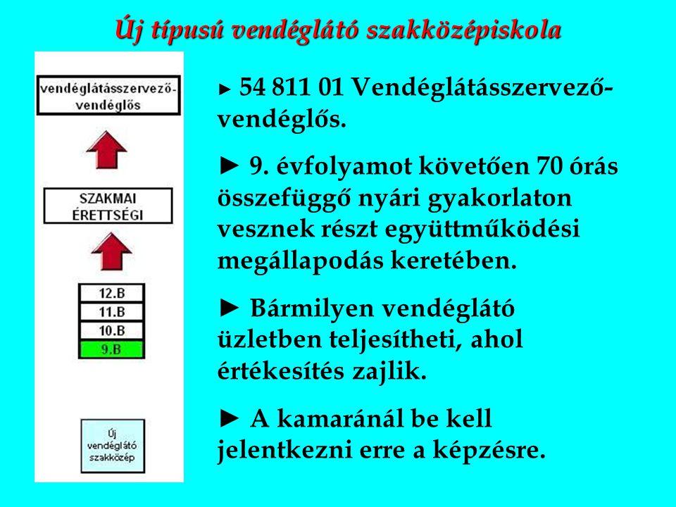2013.szeptember 26. Kapcsolat a gyakorlati helyek és iskola között 4.