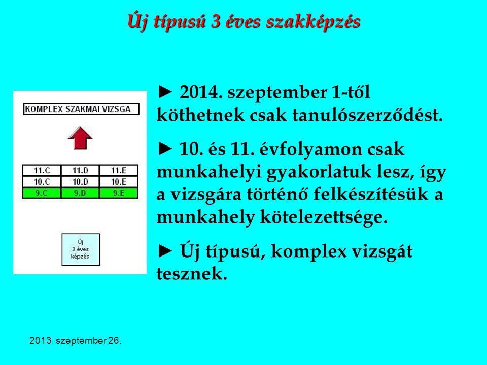 2013. szeptember 26. Új típusú 3 éves szakképzés ► 2014. szeptember 1-től köthetnek csak tanulószerződést. ► 10. és 11. évfolyamon csak munkahelyi gya