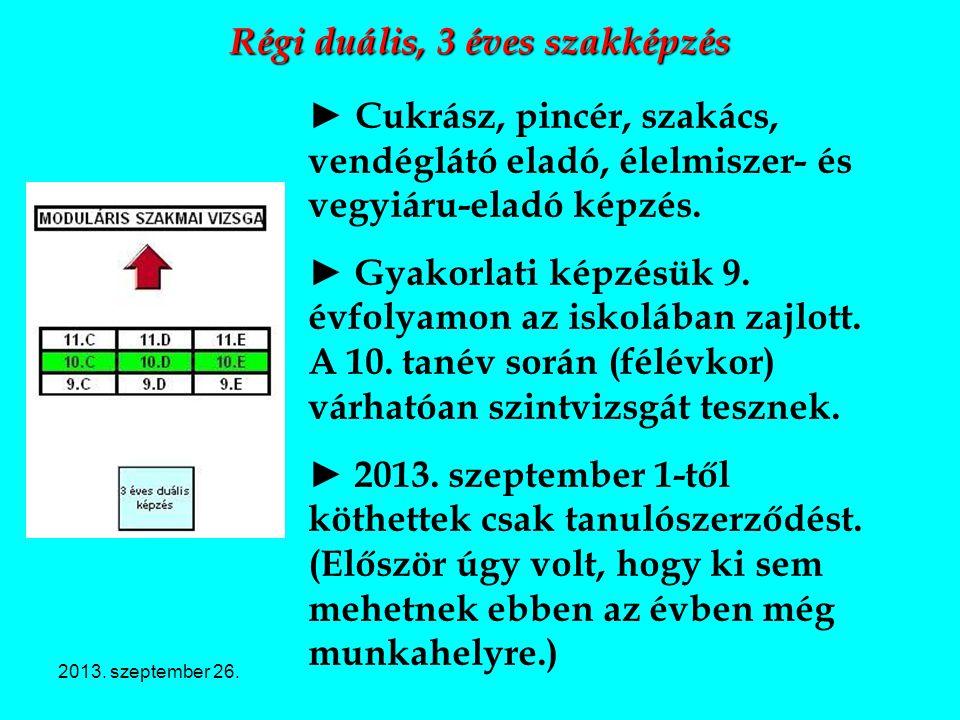 2013.szeptember 26. Kapcsolat a gyakorlati helyek és iskola között 7.
