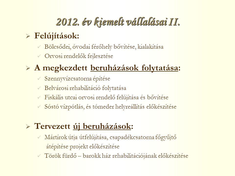 2012. év kiemelt vállalásai II.