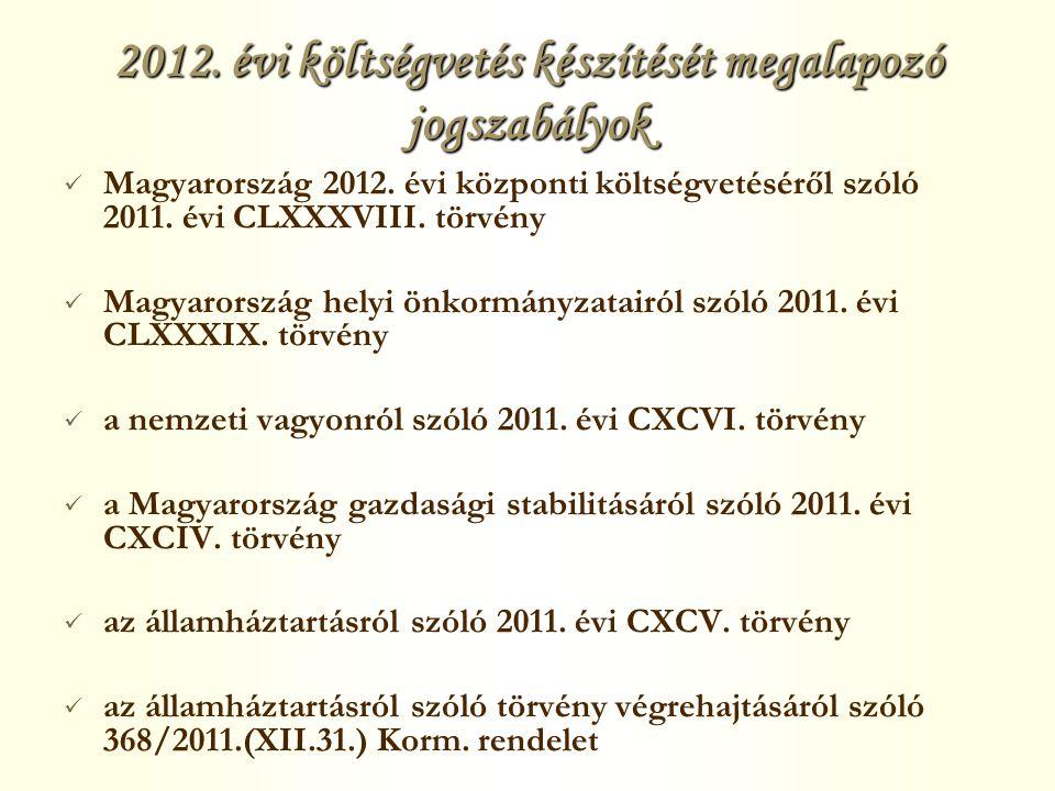 2012. évi költségvetés készítését megalapozó jogszabályok Magyarország 2012.