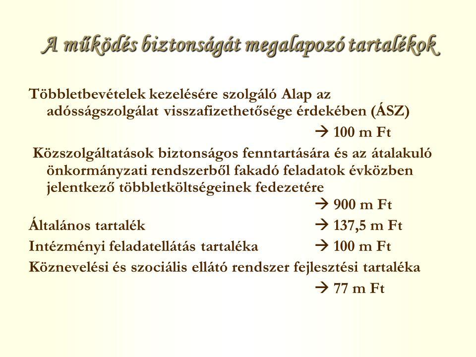 2012.év kiemelt vállalásai I.