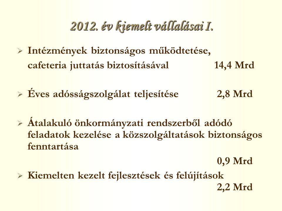 2012. év kiemelt vállalásai I.