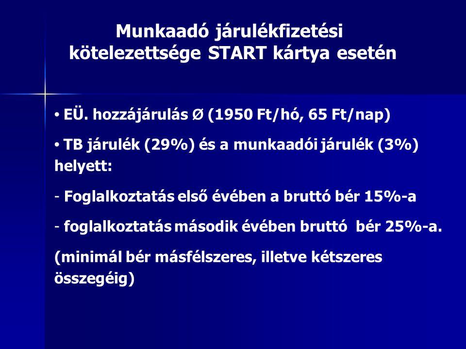 Munkaadó járulékfizetési kötelezettsége START kártya esetén EÜ. hozzájárulás Ø (1950 Ft/hó, 65 Ft/nap) TB járulék (29%) és a munkaadói járulék (3%) he