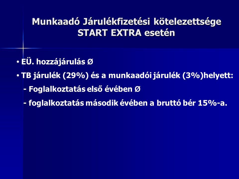 Munkaadó Járulékfizetési kötelezettsége START EXTRA esetén EÜ. hozzájárulás Ø TB járulék (29%) és a munkaadói járulék (3%)helyett: - Foglalkoztatás el