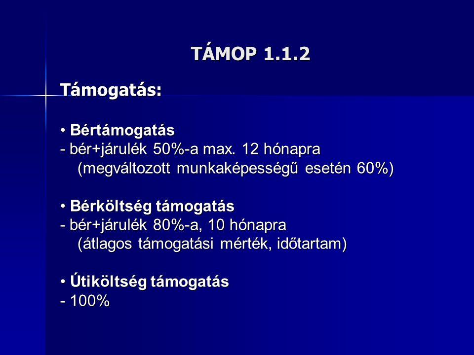 TÁMOP 1.1.2 Támogatás: Bértámogatás Bértámogatás - bér+járulék 50%-a max. 12 hónapra (megváltozott munkaképességű esetén 60%) (megváltozott munkaképes